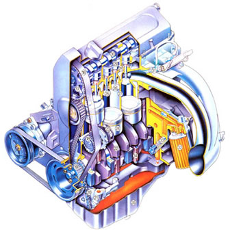 发动机设计,内燃机燃料供给,内燃机增压,汽车电子学等)的学习和从事